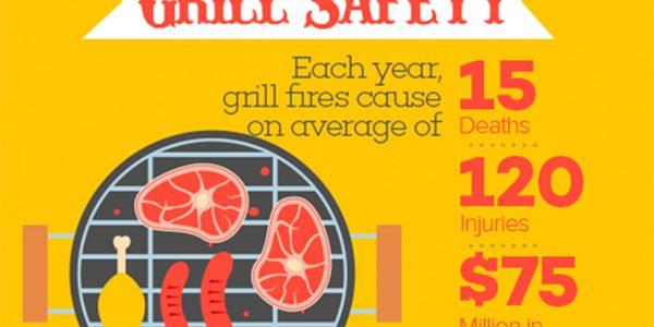 Grill Safety: Barbe-Q&As